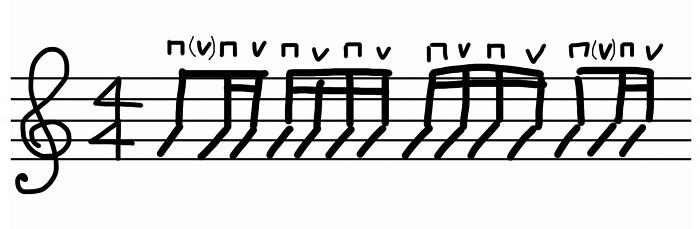コード練習時間 16分音符