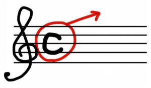 コード楽譜 インペルフェクティオ