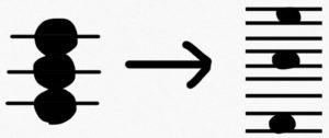 コードの仕組み メジャーコード