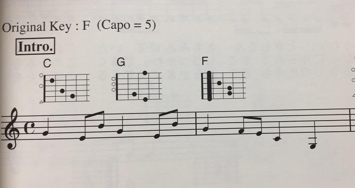 コード楽譜 コード楽譜