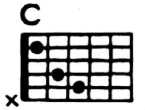 コード楽譜 ダイアグラム