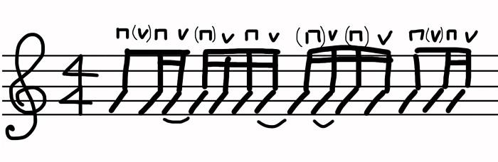 コード練習時間 16分音符シンコペ
