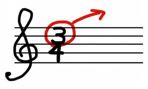 コード楽譜 3拍子