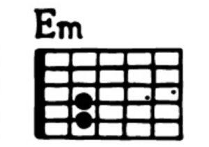 コード楽譜 Em