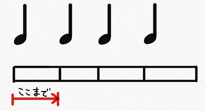 音符 しっかり伸ばす