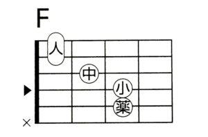 ギター弾き語り 省略フォーム