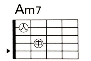 初心者用コード Am7